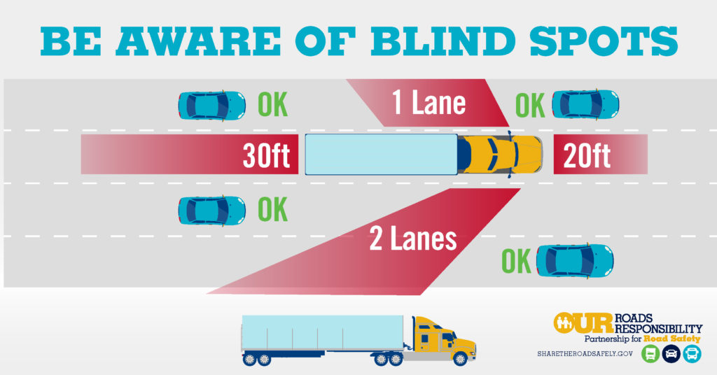 USDOT_Truck_blind-spot-crash-prevention-1024x536
